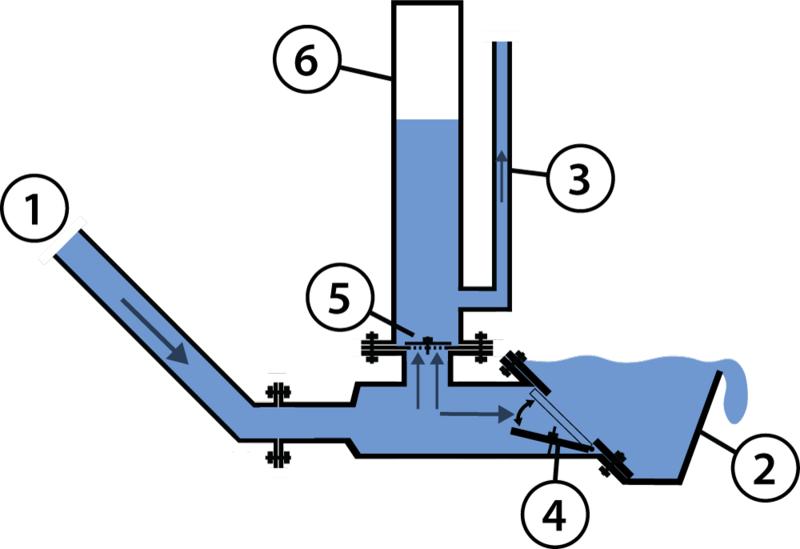 Ideozone come costruire una pompa ad ariete idraulico for Tubo di scarico del riscaldatore dell acqua