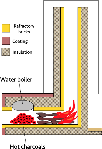water-boiler-heating.png